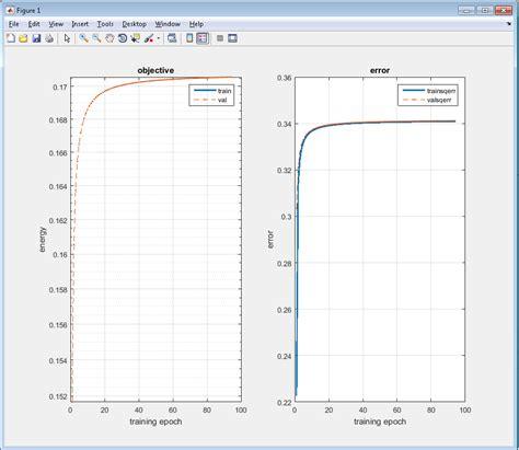 matlab   train  network  learn  function