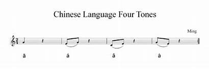 Chinese Tones Four Speak Learn Language China