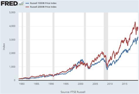 small cap stocks worth buying