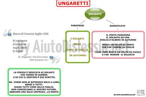 Parafrasi M Illumino D Immenso by Poesie Di Giuseppe Ungaretti Ou21 Pineglen