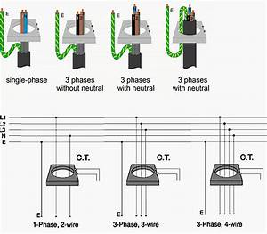 The Essentials Of Current Transformers In Power Circuits