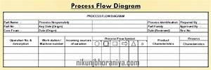 Proces Flow Diagram 4th Edition