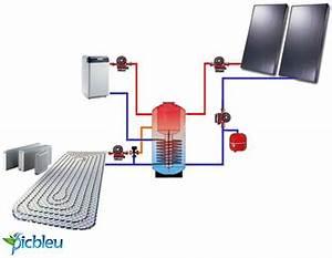 pourquoi chauffer le sol avec un tuyau eau basse temperature With pompe a chaleur maison 2 principe avantages inconvenients et prix du chauffage au
