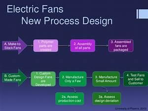 Student Assignment  Riordan Manufacturing Process