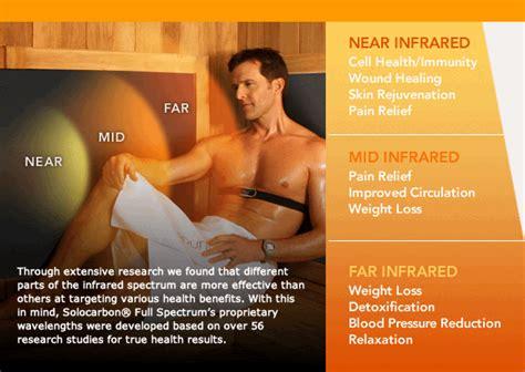 infrared heat l benefits infrared sauna in greer