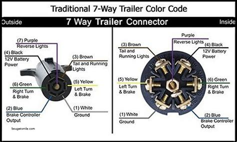 w w trailer wiring diagram wiring diagram and schematics