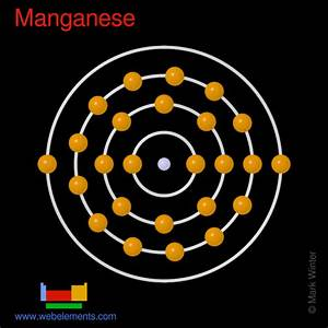 Webelements Periodic Table  U00bb Manganese  U00bb Properties Of