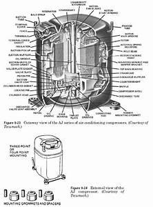 Capacitor Start Capacitor Run Motor Diagram