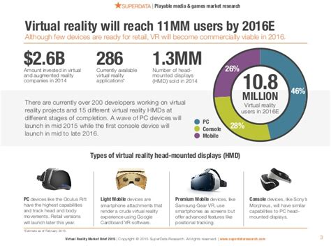 The Value Of Spherical Video In Automotive Marketing Mym