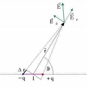 Elektrisches Potential Berechnen : das elektrische feld eines dipols ~ Themetempest.com Abrechnung