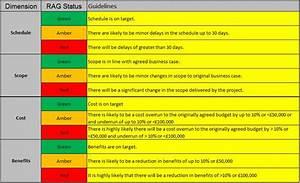 Pmo rag status levels pm majik for Rag analysis template