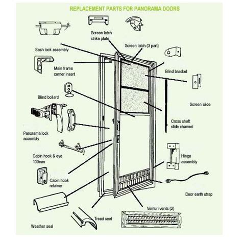 caravansplus spare parts diagram panorama door locks