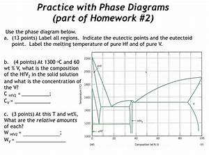 Solved  Practice With Phase Diagrams  Part Of Homework  2