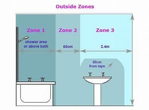 Download Free Bathroom Lighting Zones 17th Edition