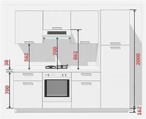 hauteur meuble haut cuisine plan de travail sportsfactoryco With elements hauts de cuisine