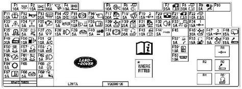 Land Rover Freelander 2 Fuse Box Diagram by 2004 Land Rover Freelander Engine Diagram