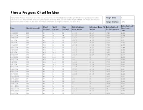 weight loss template 4 weight loss templates excel xlts