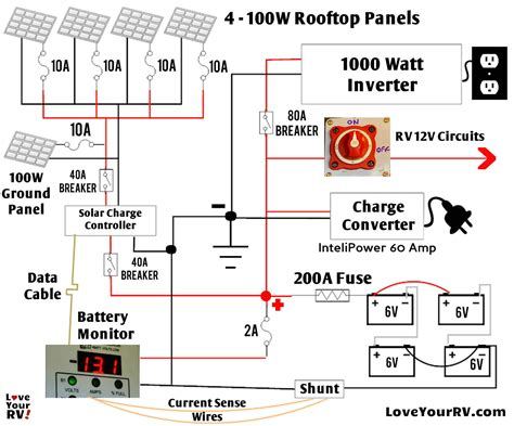 detailed at our diy rv boondocking power system