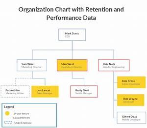 html organization chart template - sample medical office organizational chart trend