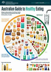 Dietary Reference Intakes Chart Australian Guide To Healthy Eating Healthy Kids