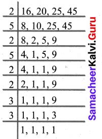 Samacheer Kalvi 6th Maths Solutions Term 2 Chapter 1 ...