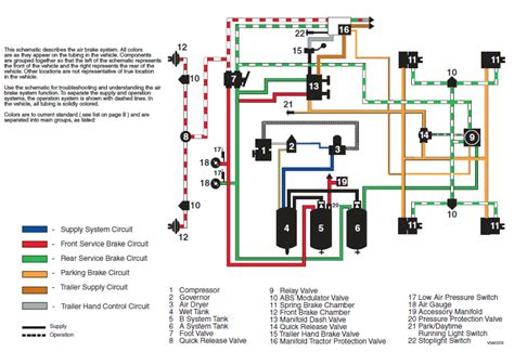 tractor trailer air brake system diagram air brake