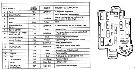 91 Toyotum Camry Fuse Diagram by 1990 Toyota Camry Fuse Box Diagram Car Tuning Wiring