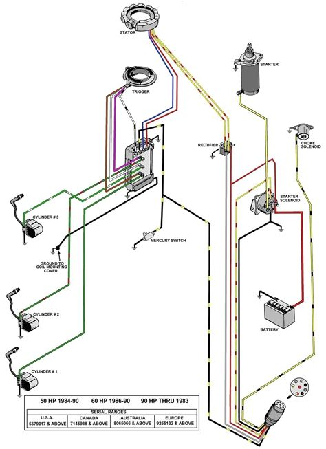 mercury outboard wiring diagram free wiring diagram