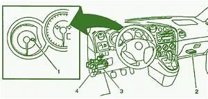 2007 Pontiac Vibe Pedal Fuse Box Diagram  U2013 Auto Fuse Box