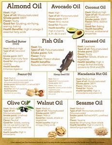 hemp cooking oil benefits