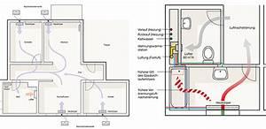 Dezentrale Lüftungsanlage Mit Wärmerückgewinnung Test : l ftungsanlage w rmer ckgewinnung stiftung warentest ~ Articles-book.com Haus und Dekorationen