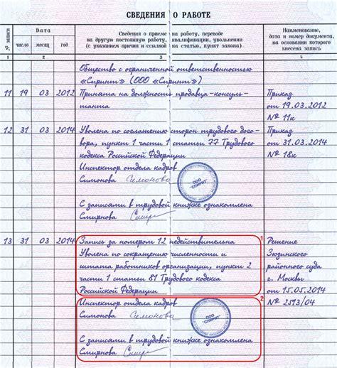 приказ об увольнении за прогулы на основании акта