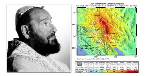 Earthquakes And The Power Of Control