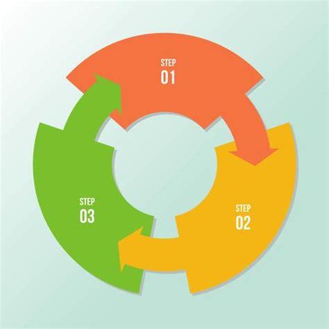 circle chart circle arrows infographic  cycle diagram