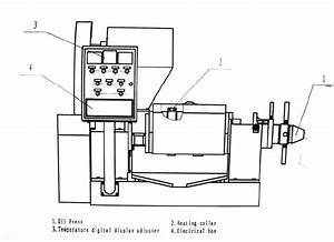 Block Diagram Of The Screw Oil Press With Automatic