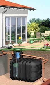 Gewächshaus Bewässerung Mit Regenwasser : garten bew sserung mit regenwasser ~ Watch28wear.com Haus und Dekorationen