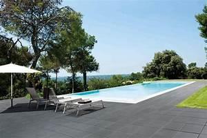 quel revetement de sol choisir autour d39une piscine q With revetement ideal pourtour de piscine