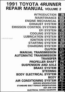 1991 Toyota 4runner Repair Shop Manual Set Original