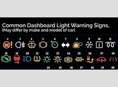 Dashboard Warning Lights Quick Check Chart Ellis Motors