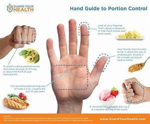 209 Best Images About Portion Control On Pinterest