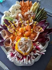 Idée Repas Nombreux : plateau de crudit s picasso of food plating ~ Farleysfitness.com Idées de Décoration