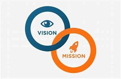 Vision Mission Career Opportunities Provide Excellent Students