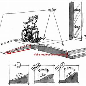 Largeur Porte Pmr : comment calculer ma pente de rampe d 39 acc s pmr handinorme ~ Melissatoandfro.com Idées de Décoration