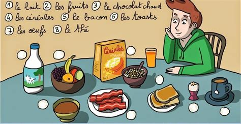 Pin by Maîtresse Diana on Aliments   Teaching french ...