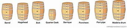 Whisky Types Cask Casks Barrels Different Barriques