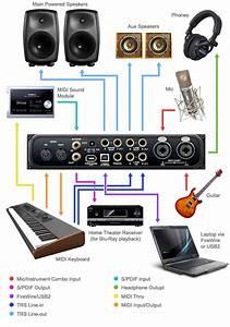 Klemm Music Technology  Motu  Audio Express Hybrid