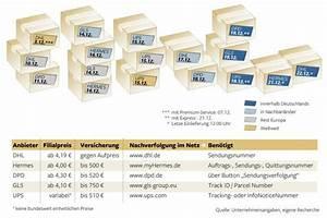 Paketversand Berechnen : paketversand europa dauer ~ Themetempest.com Abrechnung