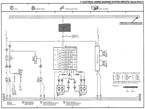 wiring diagram mitsubishi triton 2008 remarkable mitsubishi triton wiring diagram images
