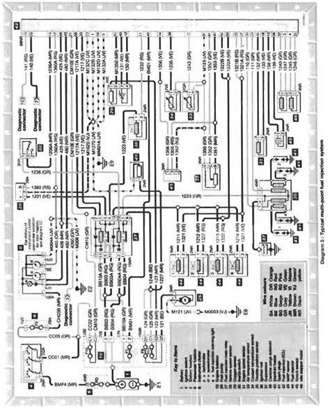 diagrams citroen berlingo wiring diagram fuse citroen