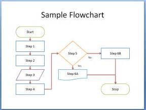 Excel Flowchart Template 8 Flowchart Templates Excel Templates